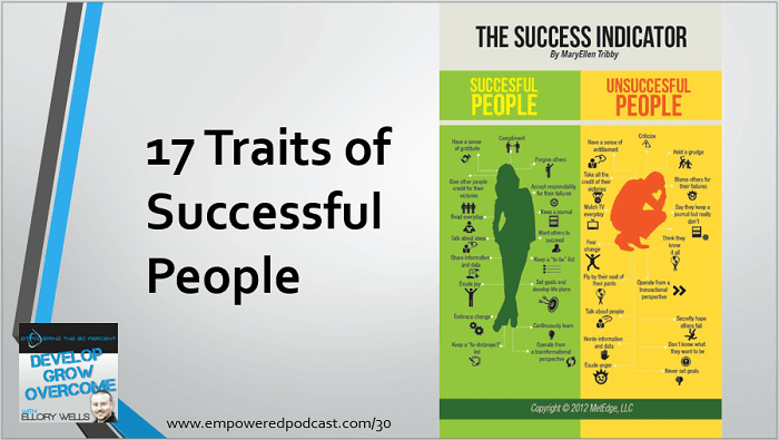 17 Traits of Successful People