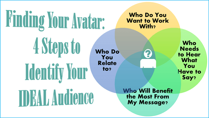 Find Your Avatar and Ideal audience