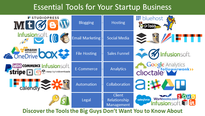 Essential Tools for Startup Businesses
