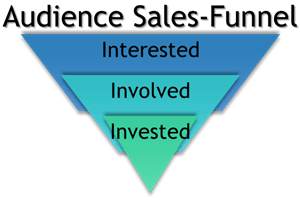 Audience Sales Funnel