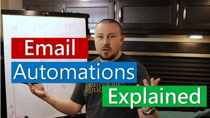 email automation explained whiteboard training