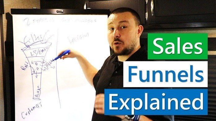 sales funnel basics explained